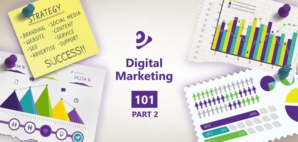Octovid-Digital-Marketing-for-Shopify-stores-101-Part-2-header